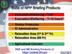 suite of npp briefing products