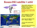 resurs dk1 satellite orbit