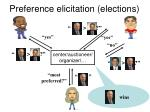 preference elicitation elections1