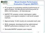 mixed analyte performance evaluation program mapep