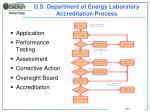 u s department of energy laboratory accreditation process