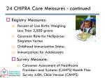 24 chipra core measures continued1
