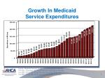 growth in medicaid service expenditures