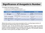 significance of avogadro s number