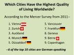which cities have the highest quality of living worldwide