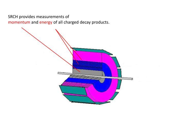 SRCH provides measurements of