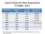 imprint dates for new acquisitions fy 2008 2011