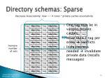 directory schemas sparse3