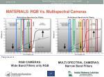 materials rgb vs multispectral cameras