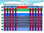 maintenance of the ehr