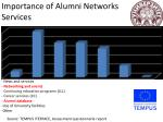 importance of alumni networks services