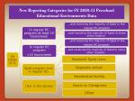 new reporting categories for sy 2010 11 preschool educational environments data