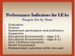 performance indicators for leas targets set by state