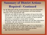summary of district actions required continued