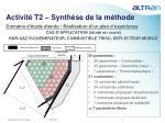activit t2 synth se de la m thode2