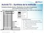 activit t2 synth se de la m thode3