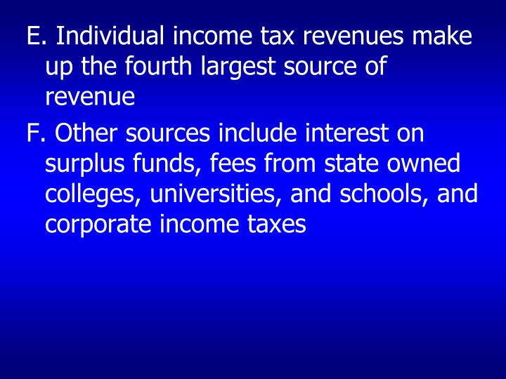 E. Individual income tax revenues make up the fourth largest source of revenue