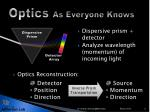 optics as everyone knows