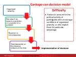 g arbage can decision model