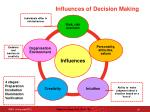 influences of decision making