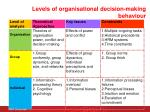 levels of organisational decision making behaviour