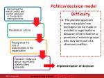 political decision model