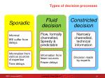 types of decision processes