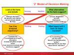 z model of decision making