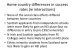 home country differences in success rates ie interactions