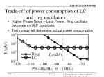 trade off of power consumption of lc and ring oscillators
