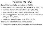 puzzle rq 1 28