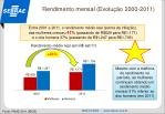 rendimento mensal evolu o 2000 2011