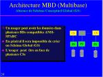 architecture mbd multibase absence de sch ma conceptuel global gs