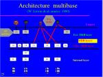 architecture multibase w litwin al ann es 1980