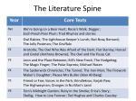 the literature spine