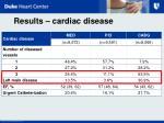 results cardiac disease
