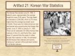 artifact 21 korean war statistics
