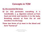 concepts in tcm