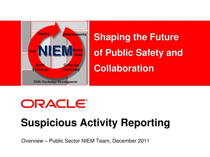 suspicious activity reporting n.