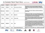 an example talent team diary youth a female