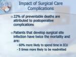 impact of surgical care complications