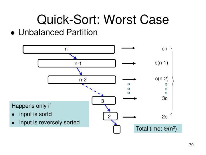 Quick-Sort: Worst Case
