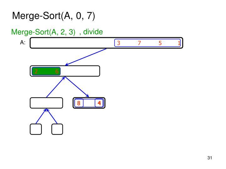 Merge-Sort(A, 0, 7)