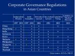 corporate governance regulations in asian countries