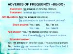 adverbs of frequency be do