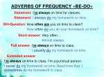 adverbs of frequency be do1