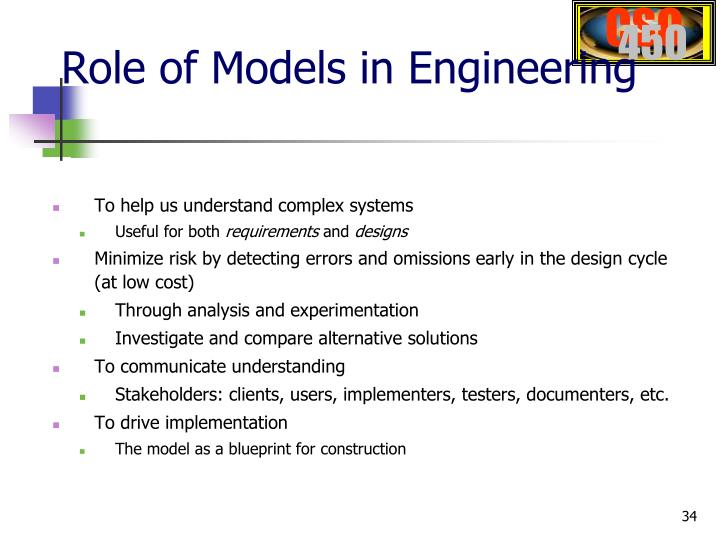 Role of Models in Engineering