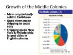 growth of the middle colonies
