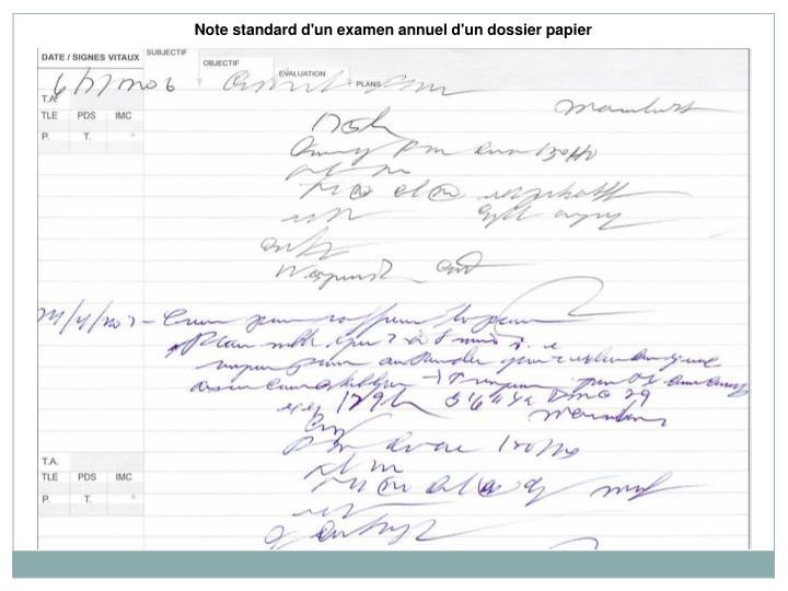 Note standard d'un examen annuel d'un dossier papier
