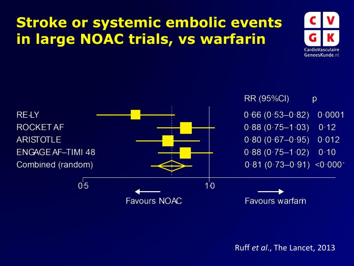 stroke or systemic embolic events in large noac trials vs warfarin n.